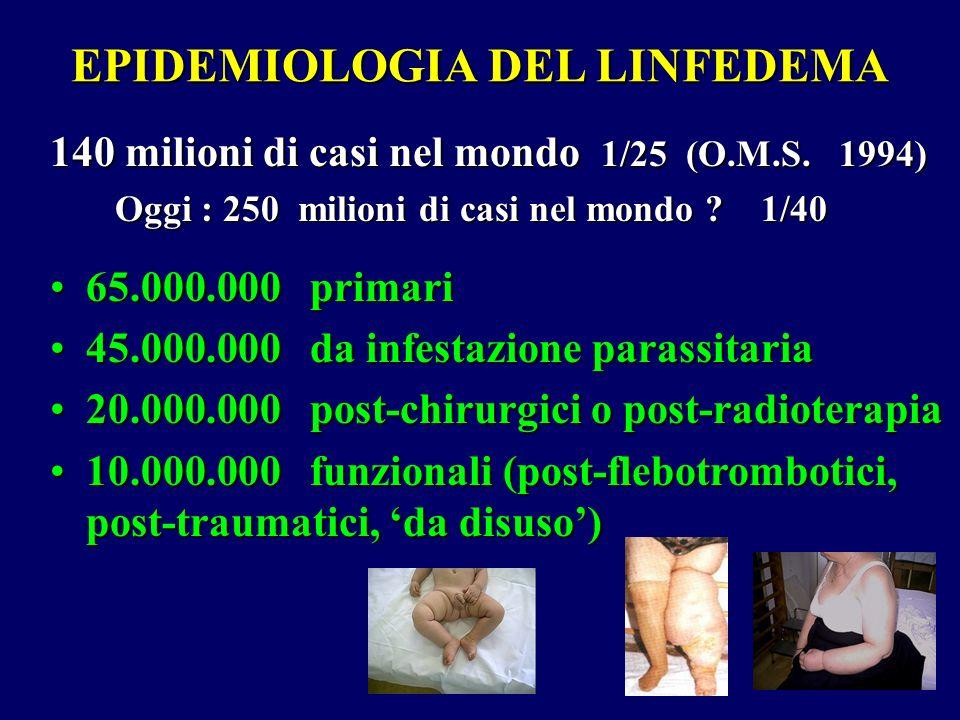 EPIDEMIOLOGIA DEL LINFEDEMA 140 milioni di casi nel mondo 1/25 (O.M.S. 1994) Oggi : 250 milioni di casi nel mondo ? 1/40 Oggi : 250 milioni di casi ne