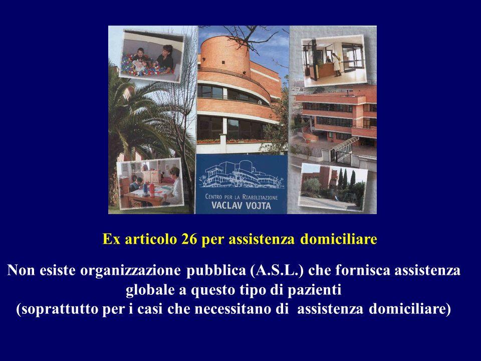 Ex articolo 26 per assistenza domiciliare Non esiste organizzazione pubblica (A.S.L.) che fornisca assistenza globale a questo tipo di pazienti (soprattutto per i casi che necessitano di assistenza domiciliare)