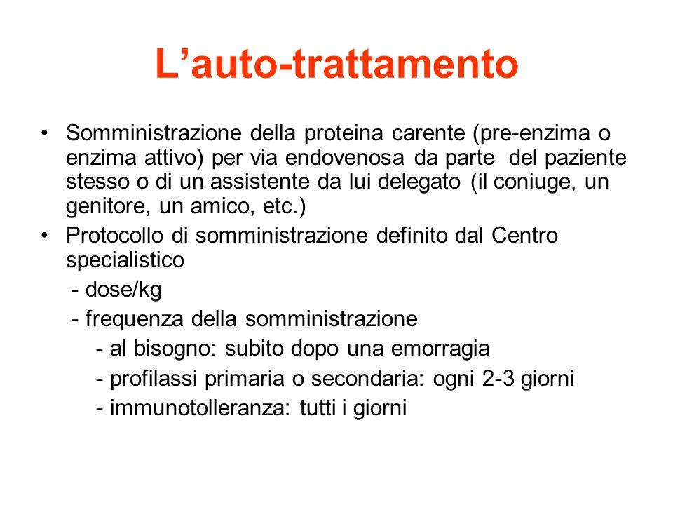 Lauto-trattamento Somministrazione della proteina carente (pre-enzima o enzima attivo) per via endovenosa da parte del paziente stesso o di un assiste