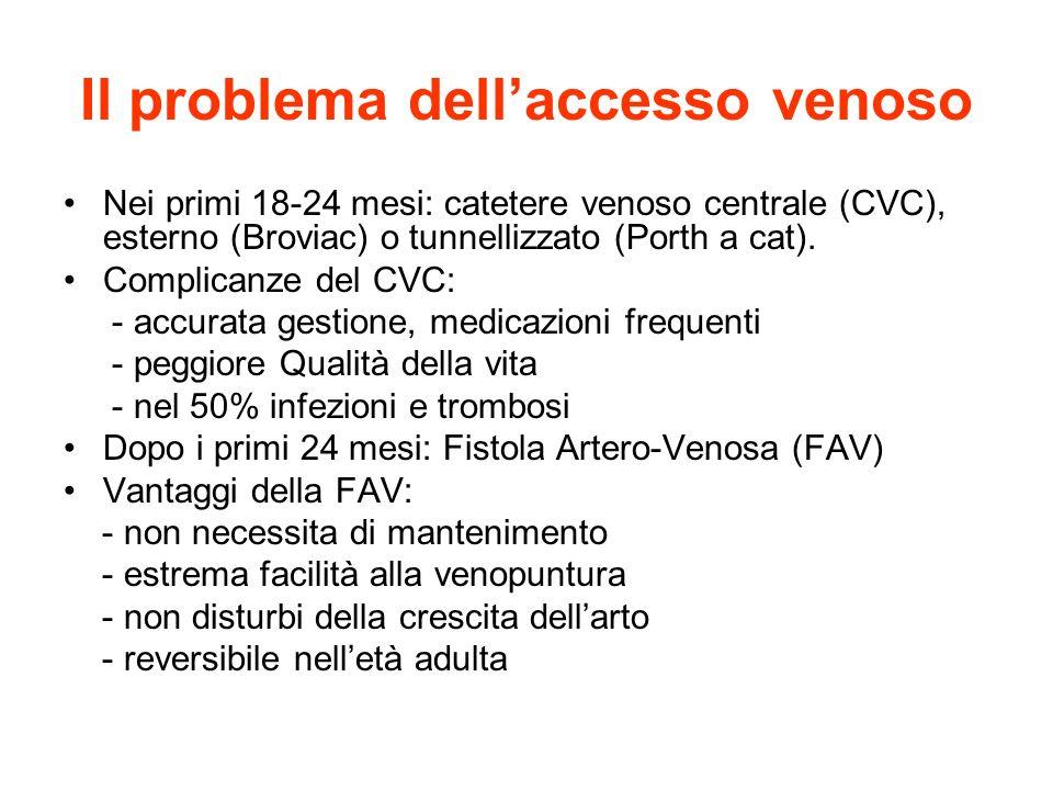 Il problema dellaccesso venoso Nei primi 18-24 mesi: catetere venoso centrale (CVC), esterno (Broviac) o tunnellizzato (Porth a cat). Complicanze del