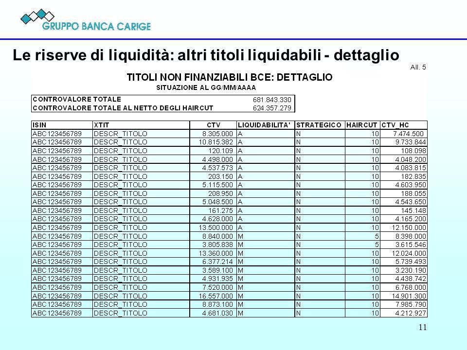 11 Le riserve di liquidità: altri titoli liquidabili - dettaglio