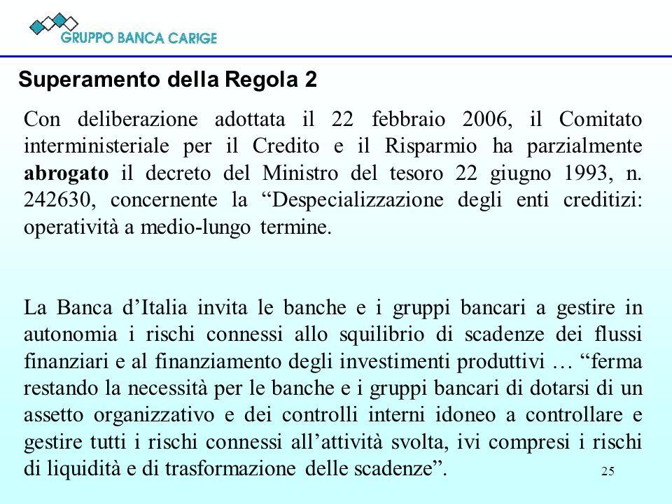 25 Superamento della Regola 2 Con deliberazione adottata il 22 febbraio 2006, il Comitato interministeriale per il Credito e il Risparmio ha parzialmente abrogato il decreto del Ministro del tesoro 22 giugno 1993, n.
