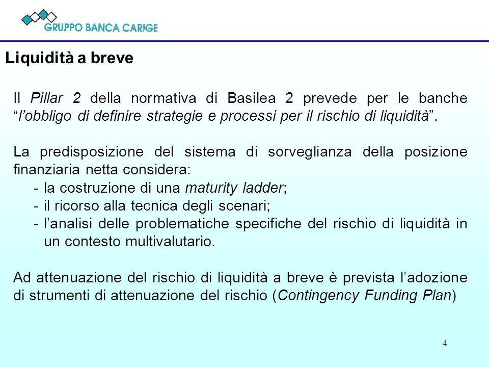 4 Liquidità a breve Il Pillar 2 della normativa di Basilea 2 prevede per le banchelobbligo di definire strategie e processi per il rischio di liquidità.