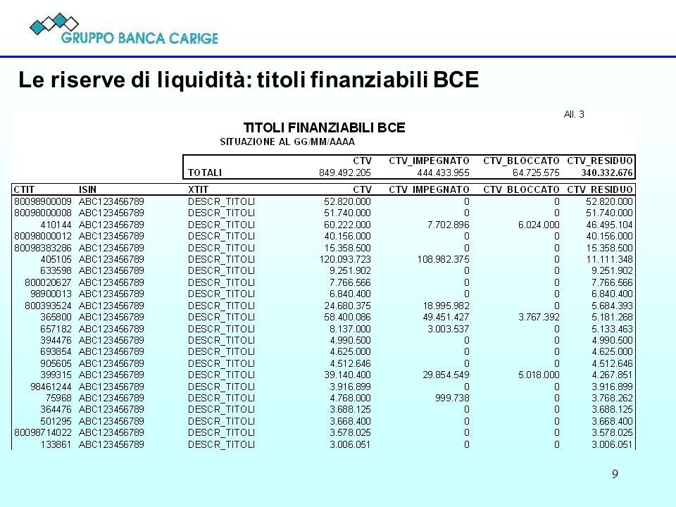 9 Le riserve di liquidità: titoli finanziabili BCE