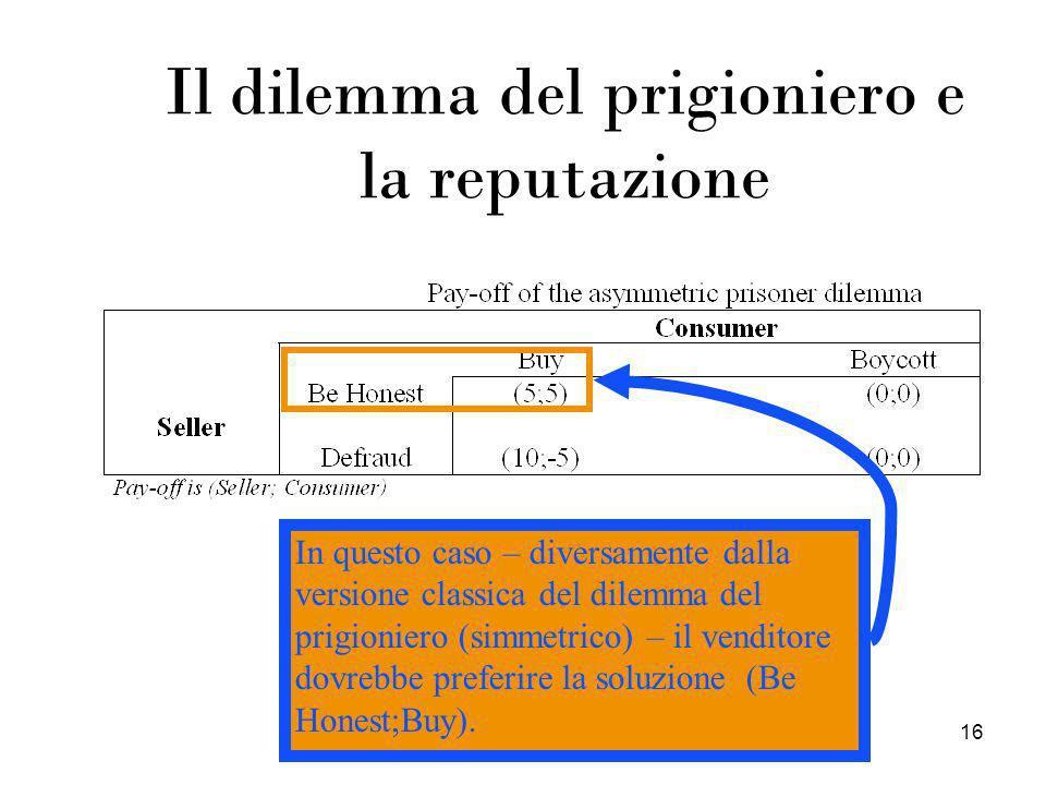 16 Il dilemma del prigioniero e la reputazione In questo caso – diversamente dalla versione classica del dilemma del prigioniero (simmetrico) – il ven