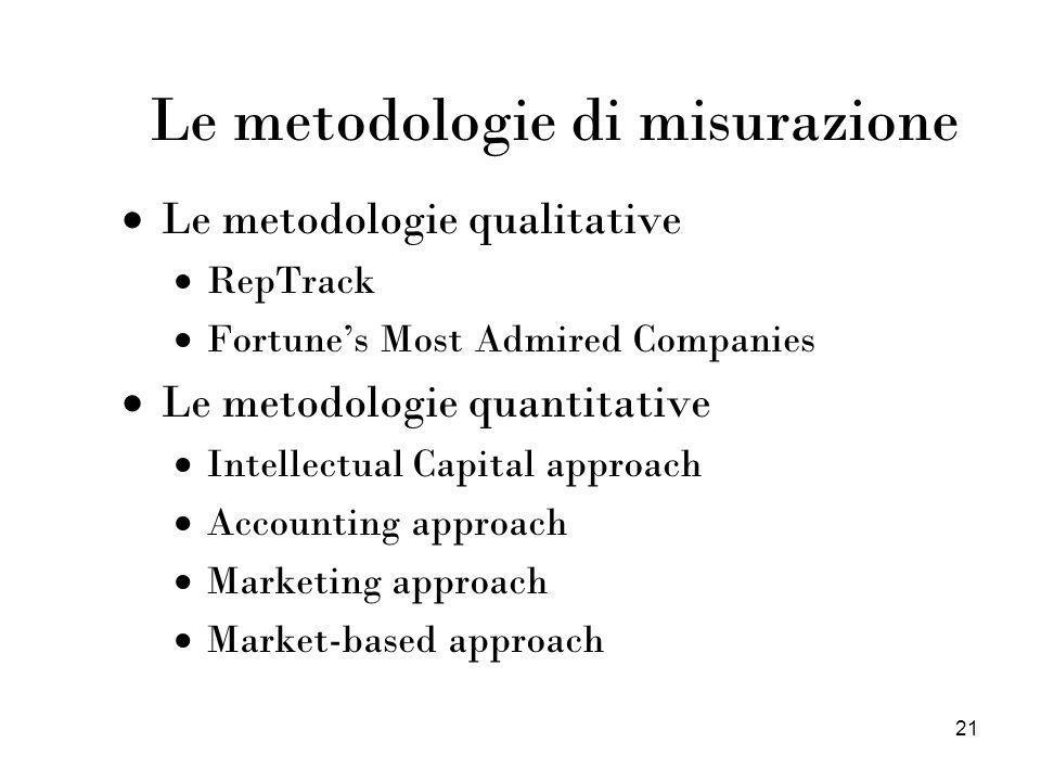 21 Le metodologie di misurazione Le metodologie qualitative RepTrack Fortunes Most Admired Companies Le metodologie quantitative Intellectual Capital