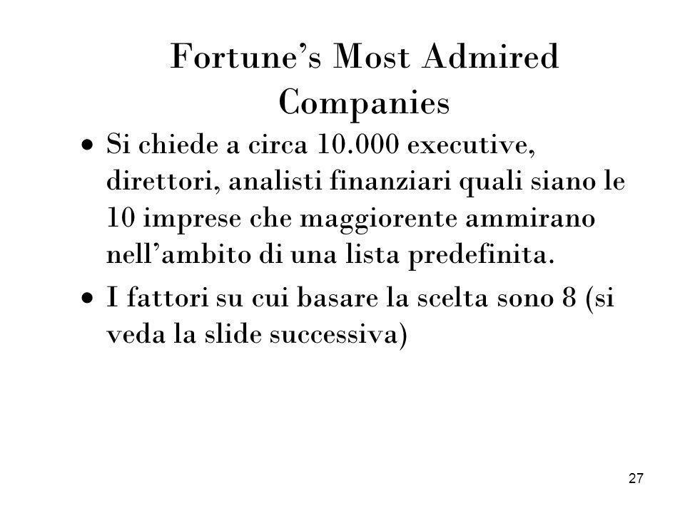 27 Fortunes Most Admired Companies Si chiede a circa 10.000 executive, direttori, analisti finanziari quali siano le 10 imprese che maggiorente ammira