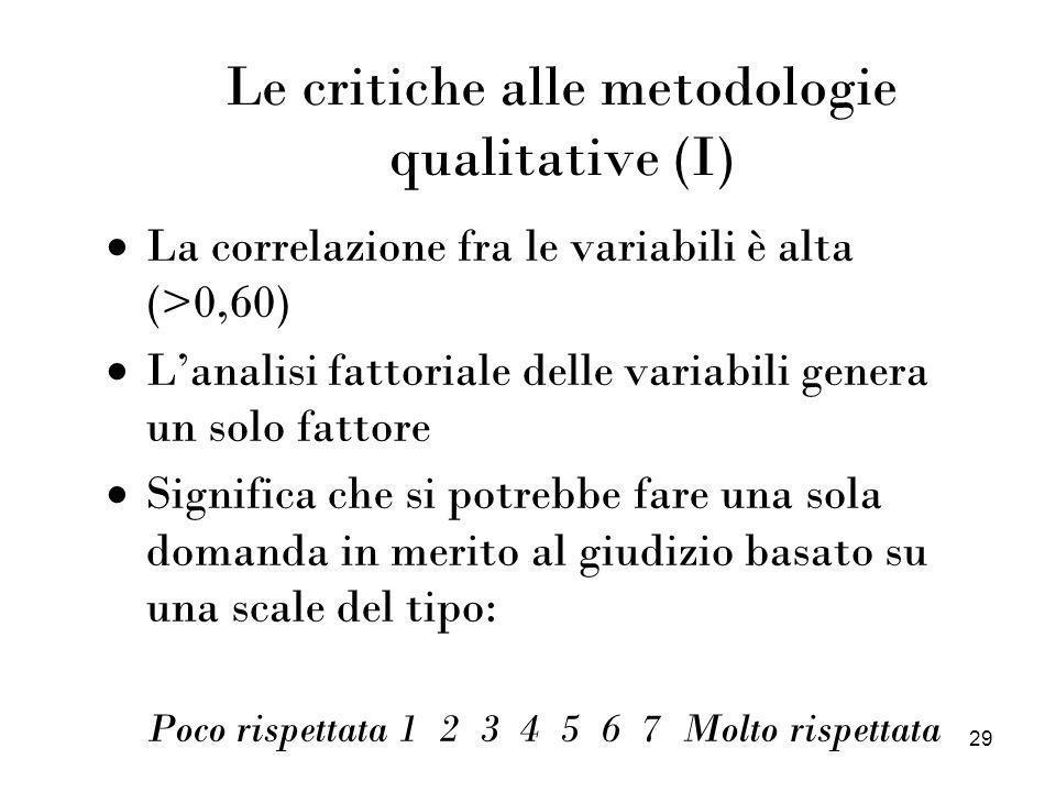29 Le critiche alle metodologie qualitative (I) La correlazione fra le variabili è alta (>0,60) Lanalisi fattoriale delle variabili genera un solo fat