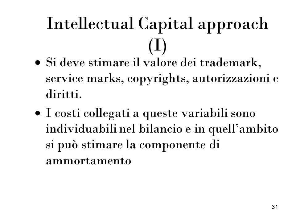 31 Intellectual Capital approach (I) Si deve stimare il valore dei trademark, service marks, copyrights, autorizzazioni e diritti. I costi collegati a