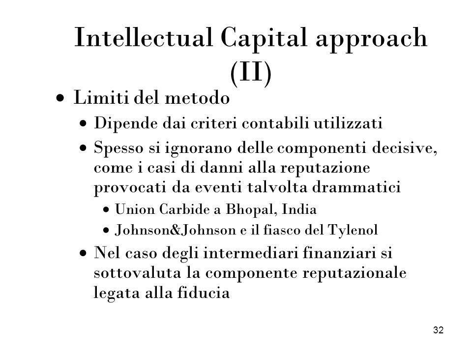 32 Intellectual Capital approach (II) Limiti del metodo Dipende dai criteri contabili utilizzati Spesso si ignorano delle componenti decisive, come i