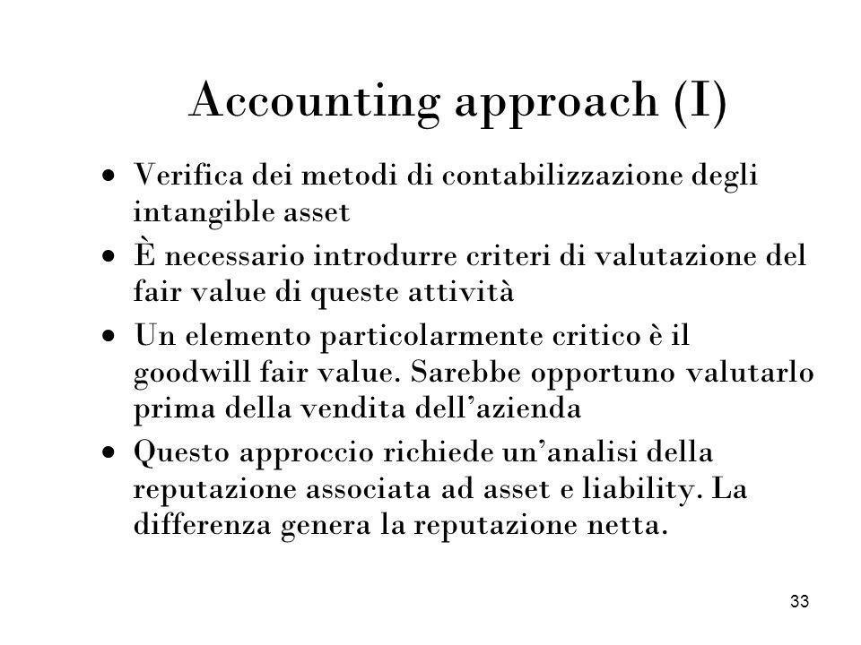 33 Accounting approach (I) Verifica dei metodi di contabilizzazione degli intangible asset È necessario introdurre criteri di valutazione del fair val