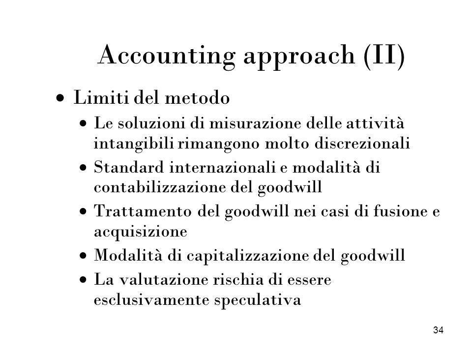 34 Accounting approach (II) Limiti del metodo Le soluzioni di misurazione delle attività intangibili rimangono molto discrezionali Standard internazio
