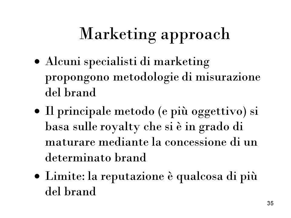 35 Marketing approach Alcuni specialisti di marketing propongono metodologie di misurazione del brand Il principale metodo (e più oggettivo) si basa s