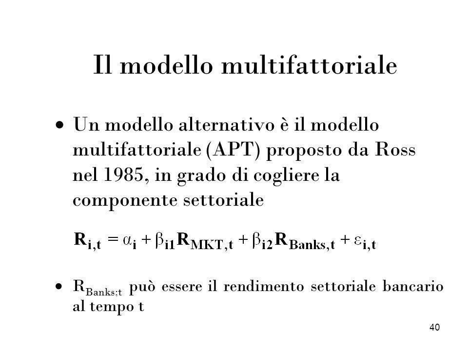 40 Il modello multifattoriale Un modello alternativo è il modello multifattoriale (APT) proposto da Ross nel 1985, in grado di cogliere la componente