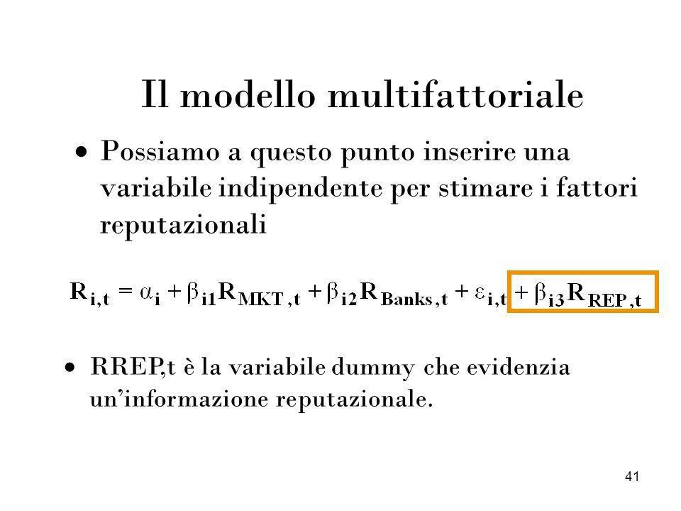 41 Il modello multifattoriale Possiamo a questo punto inserire una variabile indipendente per stimare i fattori reputazionali RREP,t è la variabile du