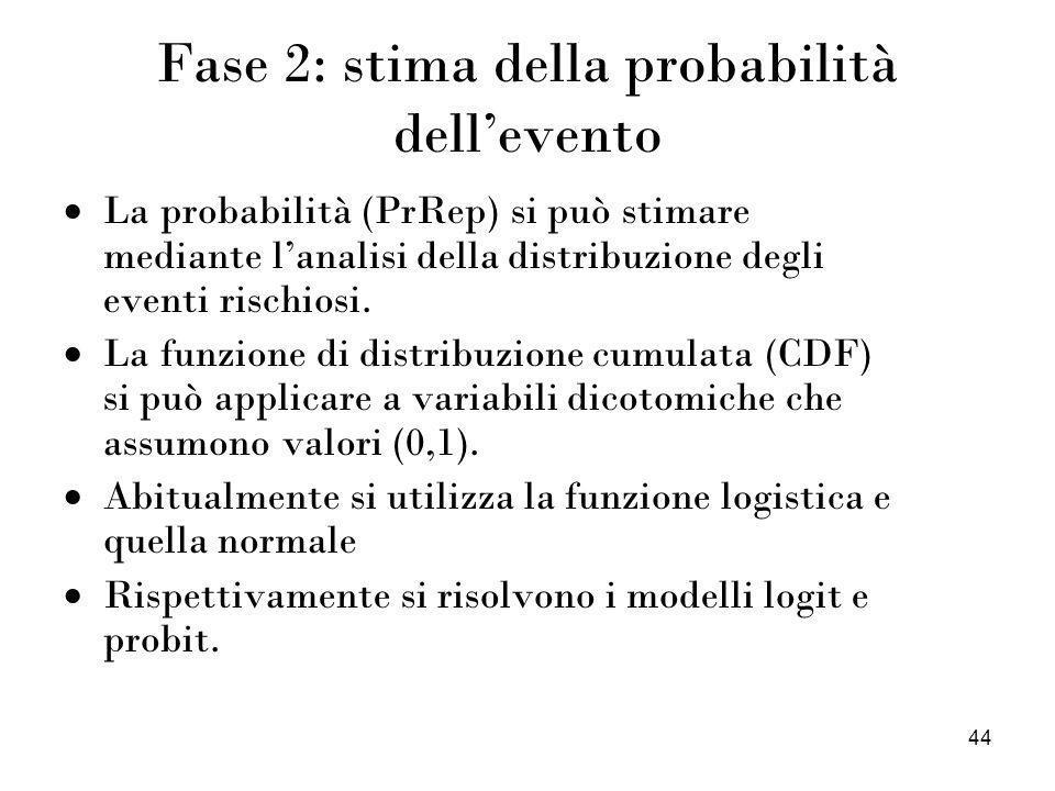 44 Fase 2: stima della probabilità dellevento La probabilità (PrRep) si può stimare mediante lanalisi della distribuzione degli eventi rischiosi. La f