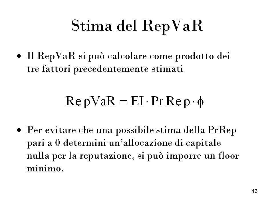 46 Stima del RepVaR Il RepVaR si può calcolare come prodotto dei tre fattori precedentemente stimati Per evitare che una possibile stima della PrRep p