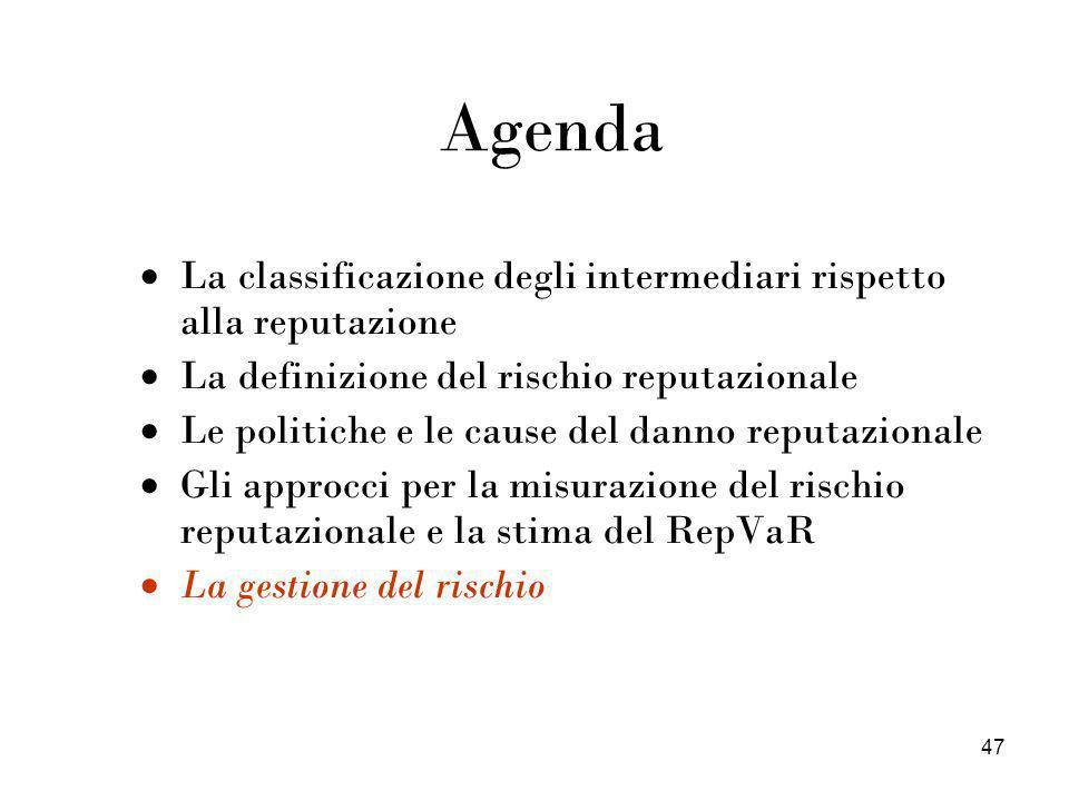 47 Agenda La classificazione degli intermediari rispetto alla reputazione La definizione del rischio reputazionale Le politiche e le cause del danno r
