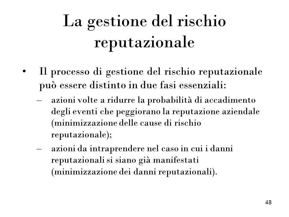 48 La gestione del rischio reputazionale Il processo di gestione del rischio reputazionale può essere distinto in due fasi essenziali: –azioni volte a