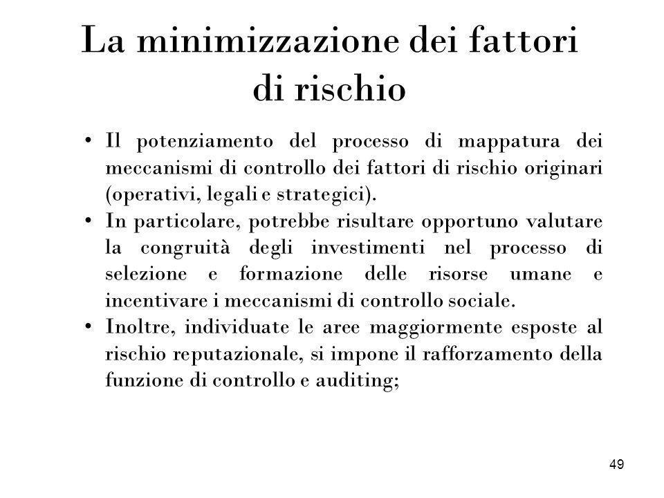 49 La minimizzazione dei fattori di rischio Il potenziamento del processo di mappatura dei meccanismi di controllo dei fattori di rischio originari (o