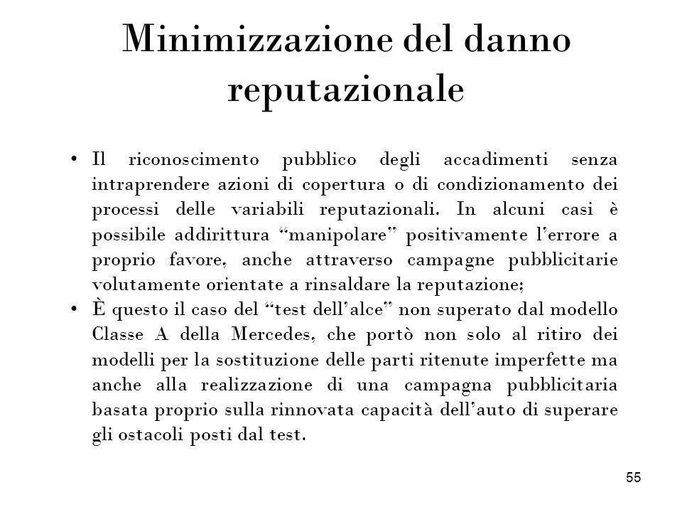 55 Minimizzazione del danno reputazionale Il riconoscimento pubblico degli accadimenti senza intraprendere azioni di copertura o di condizionamento de