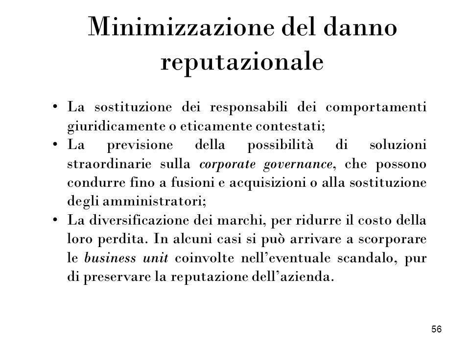 56 Minimizzazione del danno reputazionale La sostituzione dei responsabili dei comportamenti giuridicamente o eticamente contestati; La previsione del