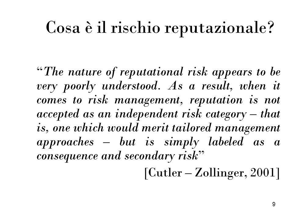 10 RO e reputazione Reputational risk arises from operational failures, failure to comply with relevant laws and regulations, or other sources.