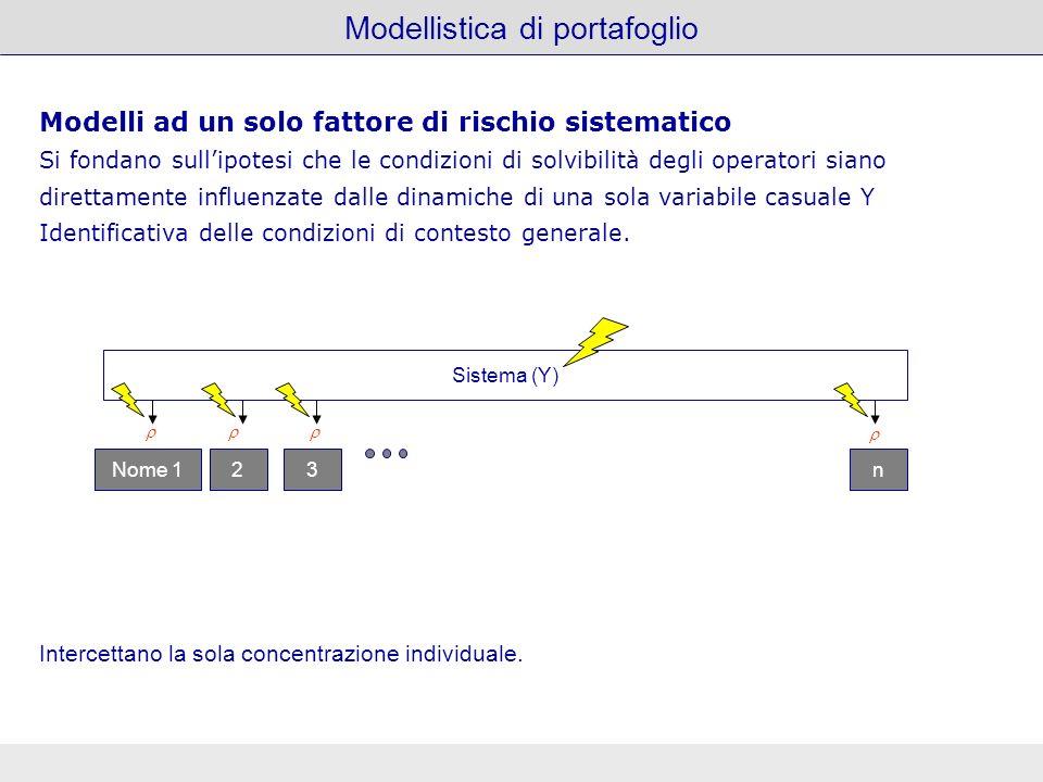 Modellistica di portafoglio Sistema (Y) Nome 123n Modelli ad un solo fattore di rischio sistematico Si fondano sullipotesi che le condizioni di solvib