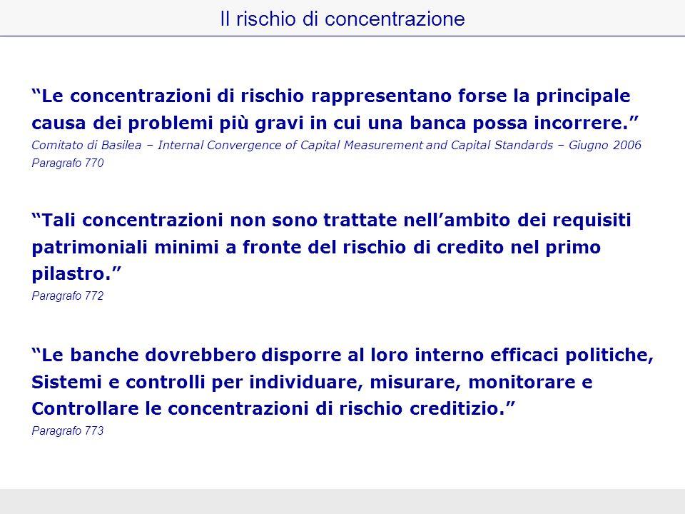 Dalla misurazione alla gestione attiva Il rischio di concentrazione dipende dalla composizione del portafoglio e non può essere coperto con aggiustamento del prezzo del credito.