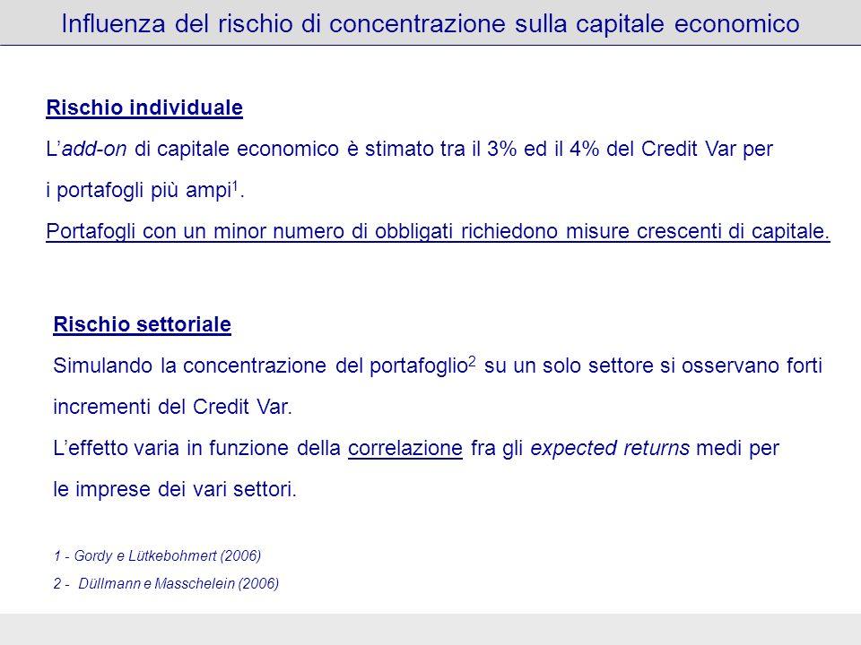 Influenza del rischio di concentrazione sulla capitale economico Rischio individuale Ladd-on di capitale economico è stimato tra il 3% ed il 4% del Cr