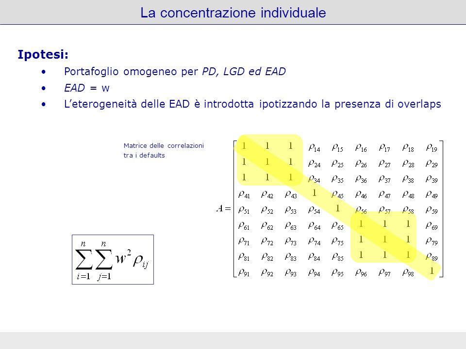 La concentrazione individuale Ipotesi: Portafoglio omogeneo per PD, LGD ed EAD EAD = w Tutte le esposizioni sono verso lo stesso obbligato Matrice di massima concentrazione