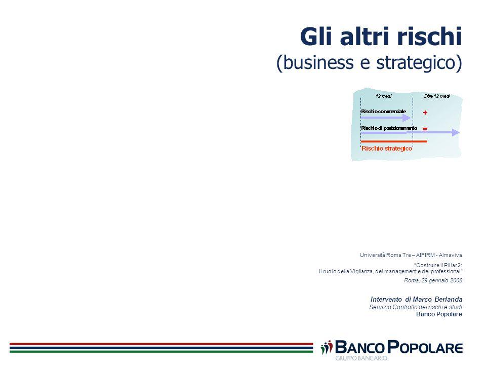 Gli altri rischi (business e strategico) Università Roma Tre – AIFIRM - Almaviva Costruire il Pillar 2: il ruolo della Vigilanza, del management e dei