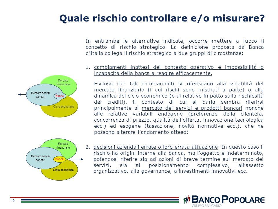 10 Quale rischio controllare e/o misurare? 1.cambiamenti inattesi del contesto operativo e impossibilità o incapacità della banca a reagire efficaceme