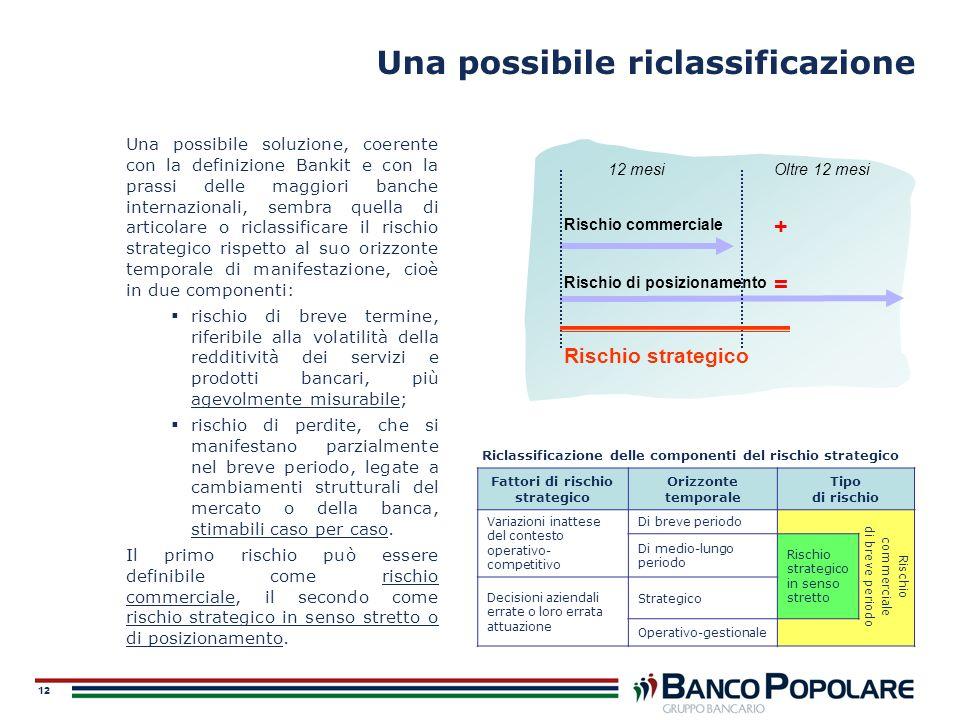 12 Una possibile riclassificazione Una possibile soluzione, coerente con la definizione Bankit e con la prassi delle maggiori banche internazionali, s