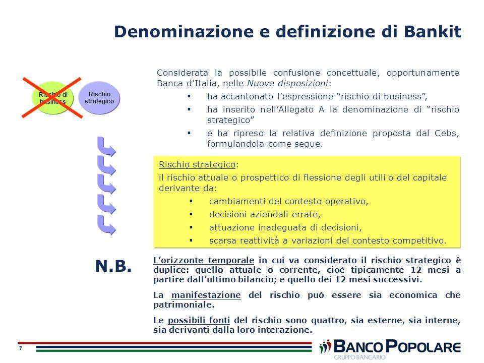 7 Denominazione e definizione di Bankit Considerata la possibile confusione concettuale, opportunamente Banca dItalia, nelle Nuove disposizioni: ha ac