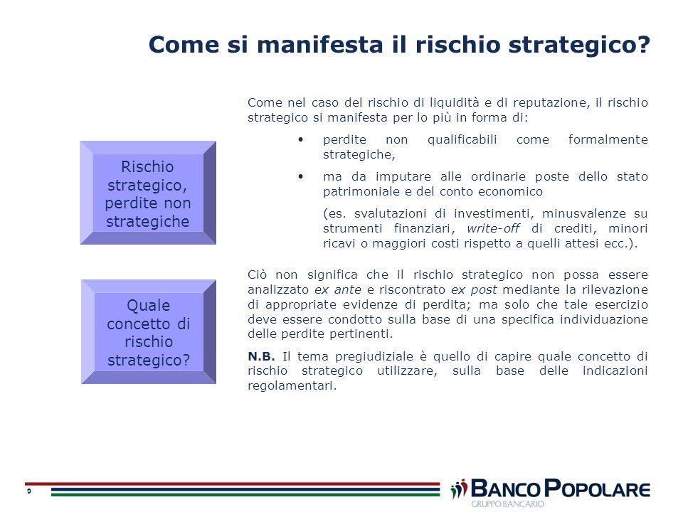 9 Come si manifesta il rischio strategico? Come nel caso del rischio di liquidità e di reputazione, il rischio strategico si manifesta per lo più in f