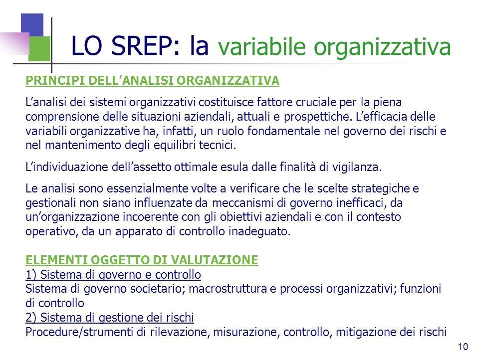 10 LO SREP: la variabile organizzativa PRINCIPI DELLANALISI ORGANIZZATIVA Lanalisi dei sistemi organizzativi costituisce fattore cruciale per la piena