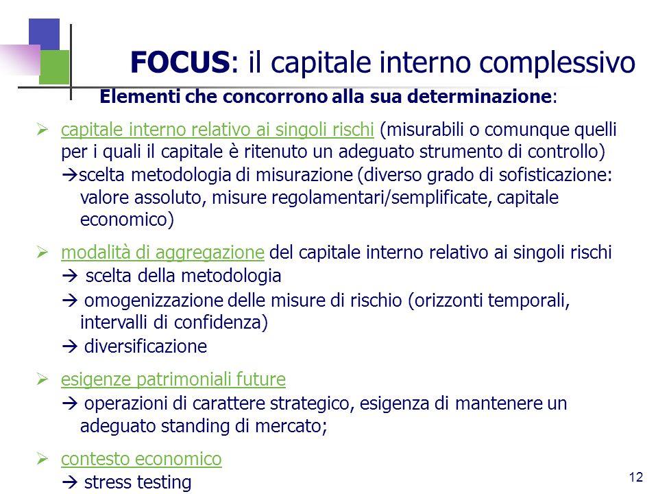 12 Elementi che concorrono alla sua determinazione: capitale interno relativo ai singoli rischi (misurabili o comunque quelli per i quali il capitale