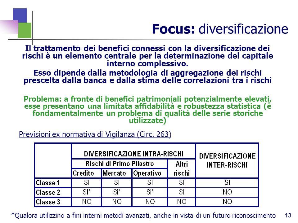 13 Focus: diversificazione Il trattamento dei benefici connessi con la diversificazione dei rischi è un elemento centrale per la determinazione del ca