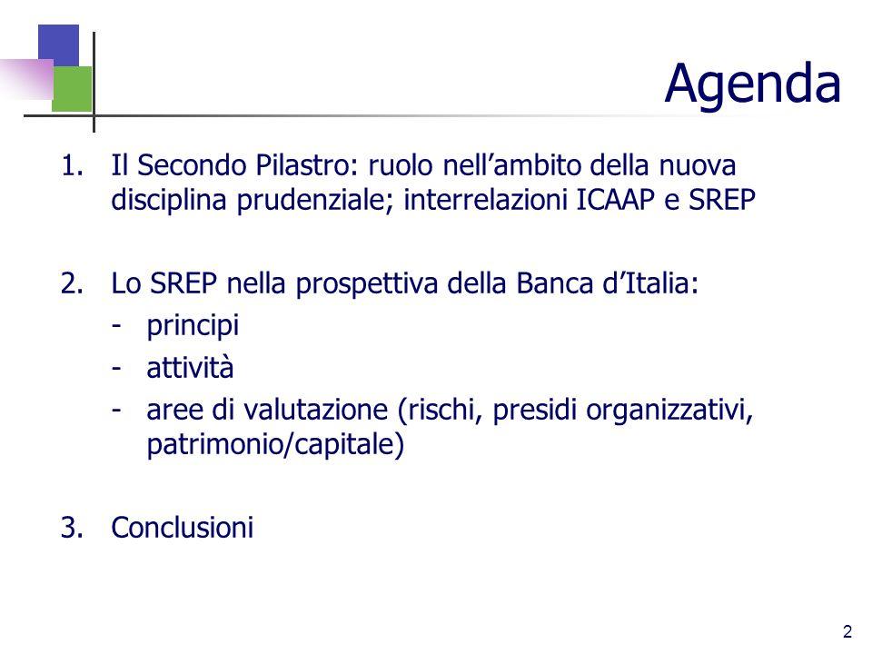 2 Agenda 1.Il Secondo Pilastro: ruolo nellambito della nuova disciplina prudenziale; interrelazioni ICAAP e SREP 2.Lo SREP nella prospettiva della Ban