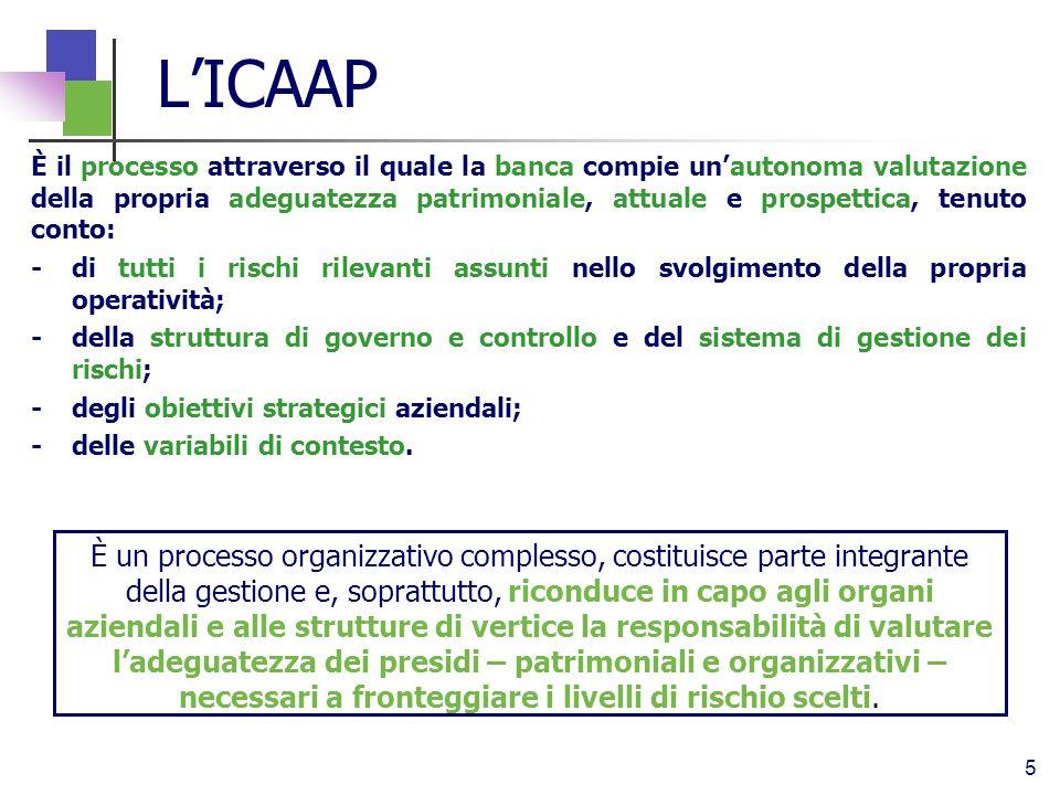 5 LICAAP È il processo attraverso il quale la banca compie unautonoma valutazione della propria adeguatezza patrimoniale, attuale e prospettica, tenut