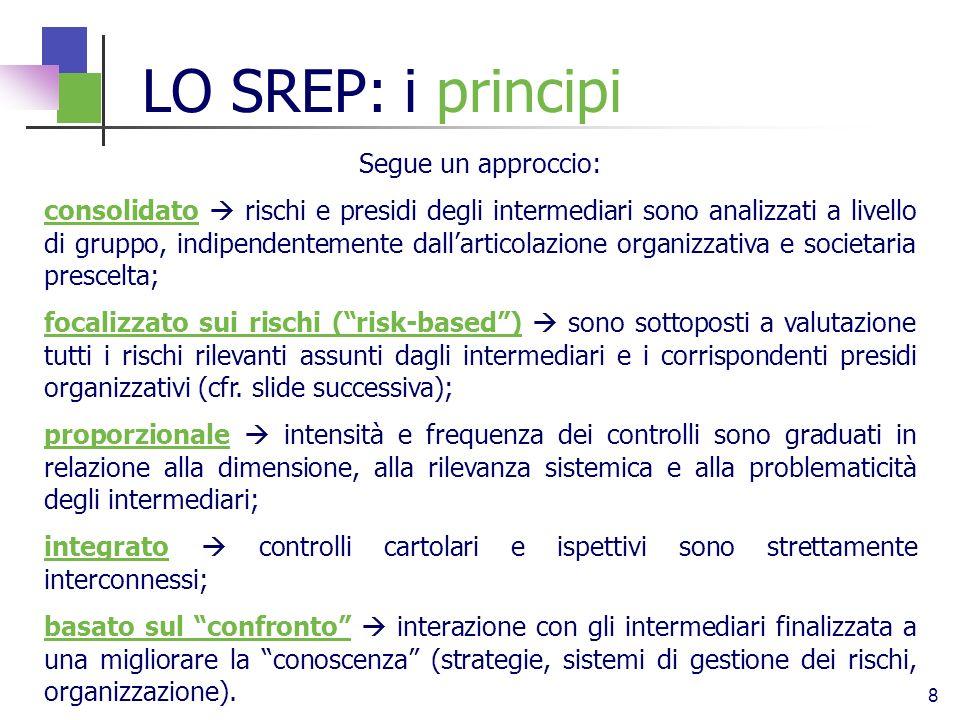 9 LO SREP: i rischi Lanalisi prende in considerazione tutti rischi rilevanti per loperatività degli intermediari (non solo i rischi di Primo Pilastro ma anche i cd.