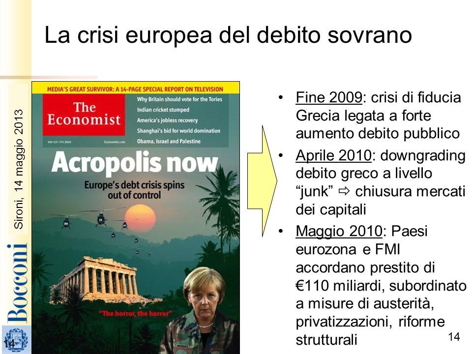 Sironi, 22 febbraio 2010 La crisi europea del debito sovrano 14 Fine 2009: crisi di fiducia Grecia legata a forte aumento debito pubblico Aprile 2010: