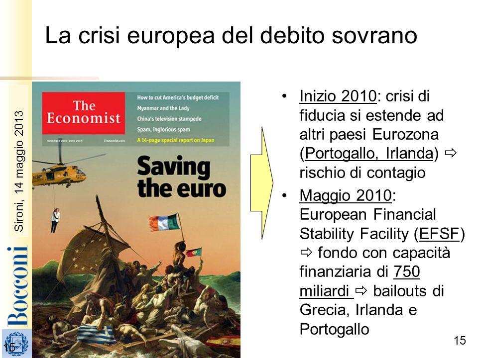 Sironi, 22 febbraio 2010 15 Inizio 2010: crisi di fiducia si estende ad altri paesi Eurozona (Portogallo, Irlanda) rischio di contagio Maggio 2010: Eu