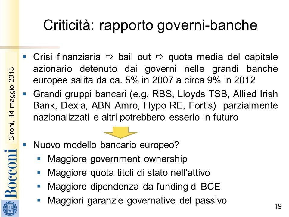 Sironi, 22 febbraio 2010 Criticità: rapporto governi-banche Crisi finanziaria bail out quota media del capitale azionario detenuto dai governi nelle g