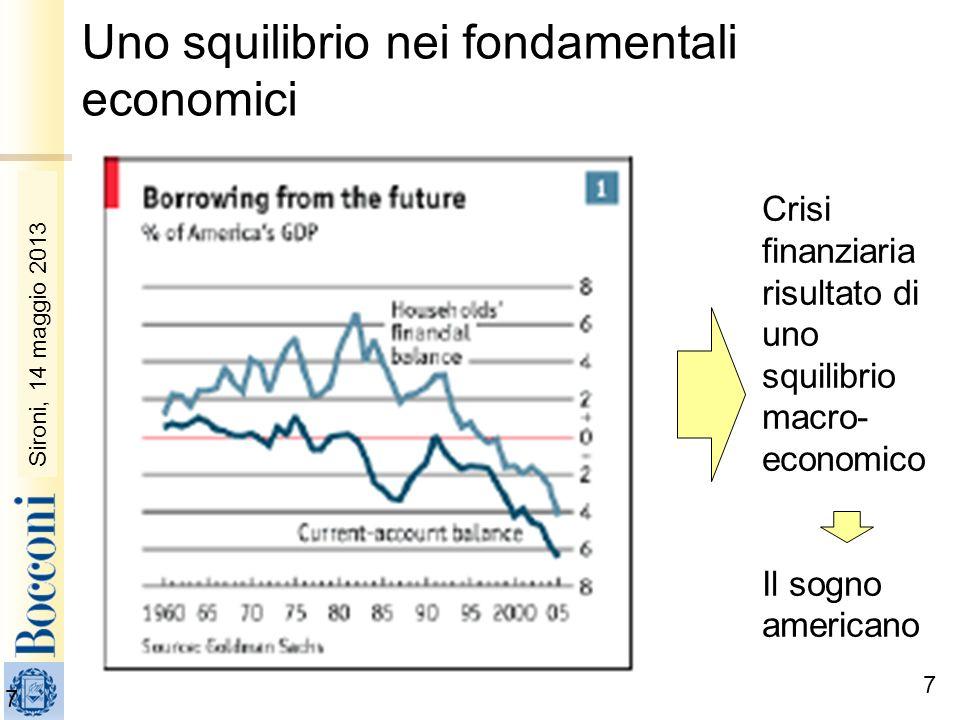 Sironi, 22 febbraio 2010 Uno squilibrio nei fondamentali economici Crisi finanziaria risultato di uno squilibrio macro- economico Il sogno americano 7