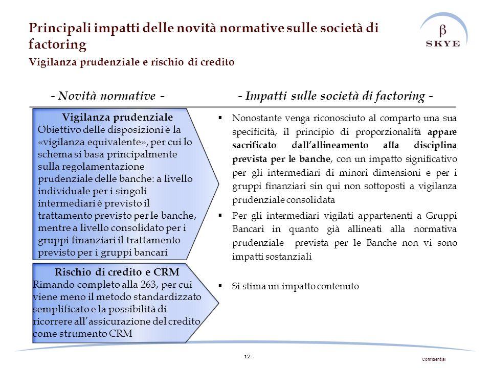 Confidential 12 - Novità normative -- Impatti sulle società di factoring - Principali impatti delle novità normative sulle società di factoring Vigila