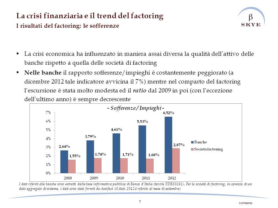 Confidential 7 La crisi finanziaria e il trend del factoring I risultati del factoring: le sofferenze La crisi economica ha influenzato in maniera ass