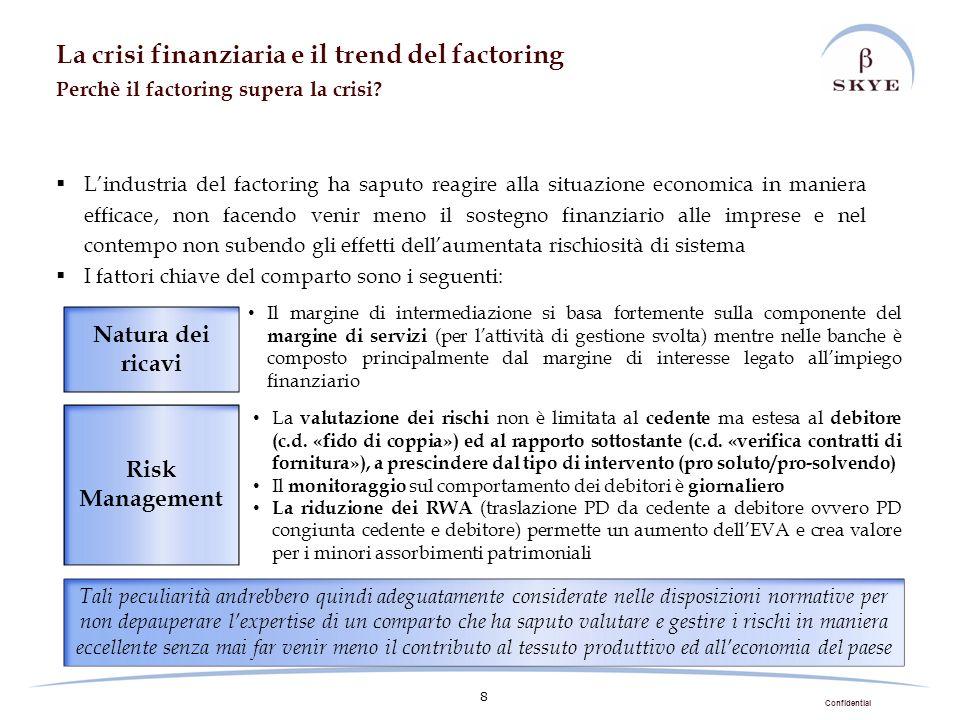 Confidential 8 La crisi finanziaria e il trend del factoring Perchè il factoring supera la crisi? Lindustria del factoring ha saputo reagire alla situ