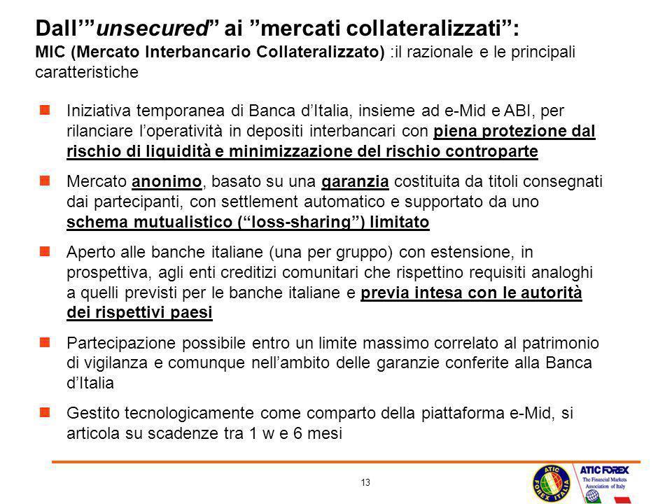 13 Dallunsecured ai mercati collateralizzati: MIC (Mercato Interbancario Collateralizzato) :il razionale e le principali caratteristiche Iniziativa te
